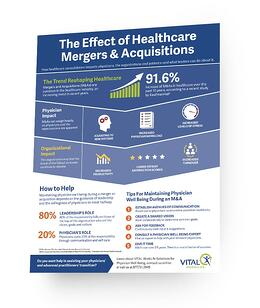 The Effect of Healthcare Mergers & Acquisitions infographic