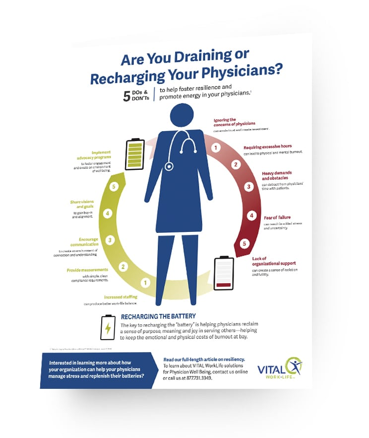 Vital WorkLife Infographic: Are You Draining or Recharging Your Physicians?