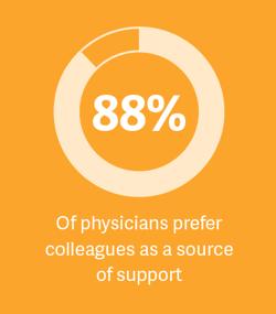 Physicians-Prefer-colleagues-88