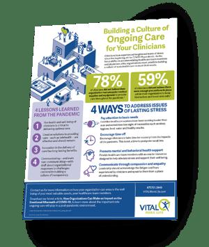 VWL-18-001_Inforgraphic_BuildingaCultureofOngoingCareforYourClinicians_3D