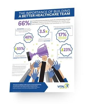 VWL-18-001_Inforgraphic_HealthyCareTeams_3D