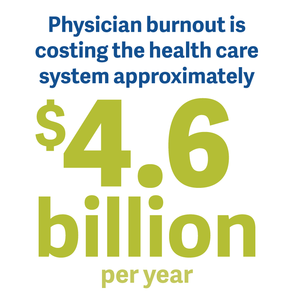 burnout cost stat