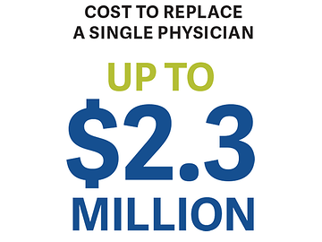 insight_costtoreplacephysician2