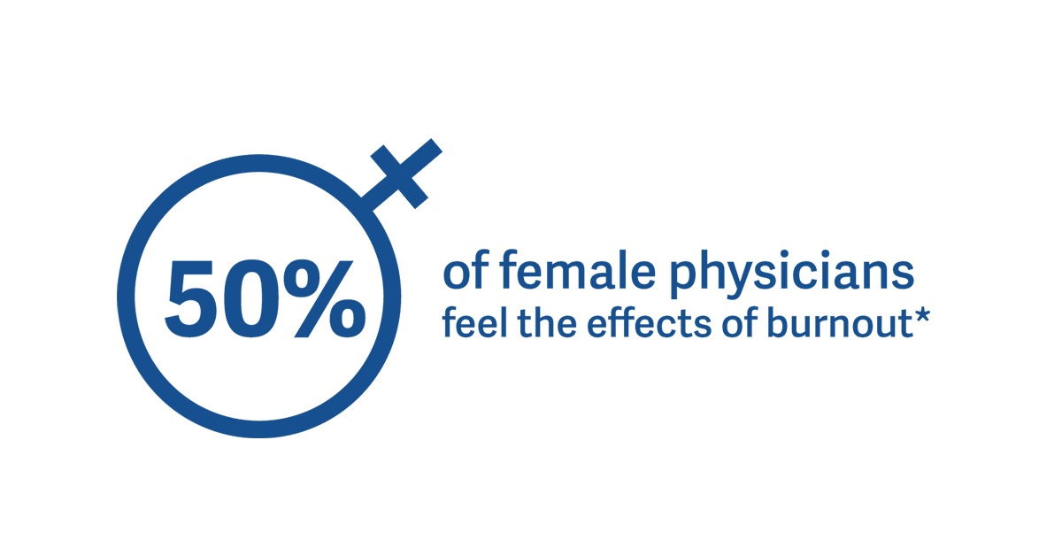 FB-Featured-Image_FemalePhysiciansandBurnout