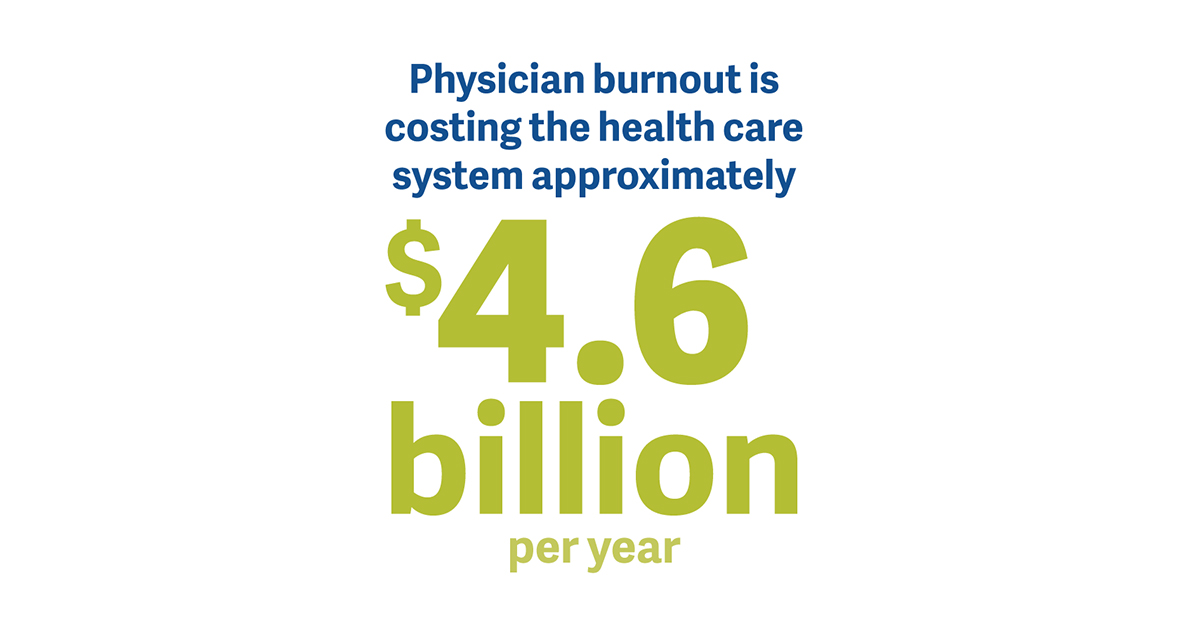 Physician burnout is costing the healthcare system $4.6 billion a year