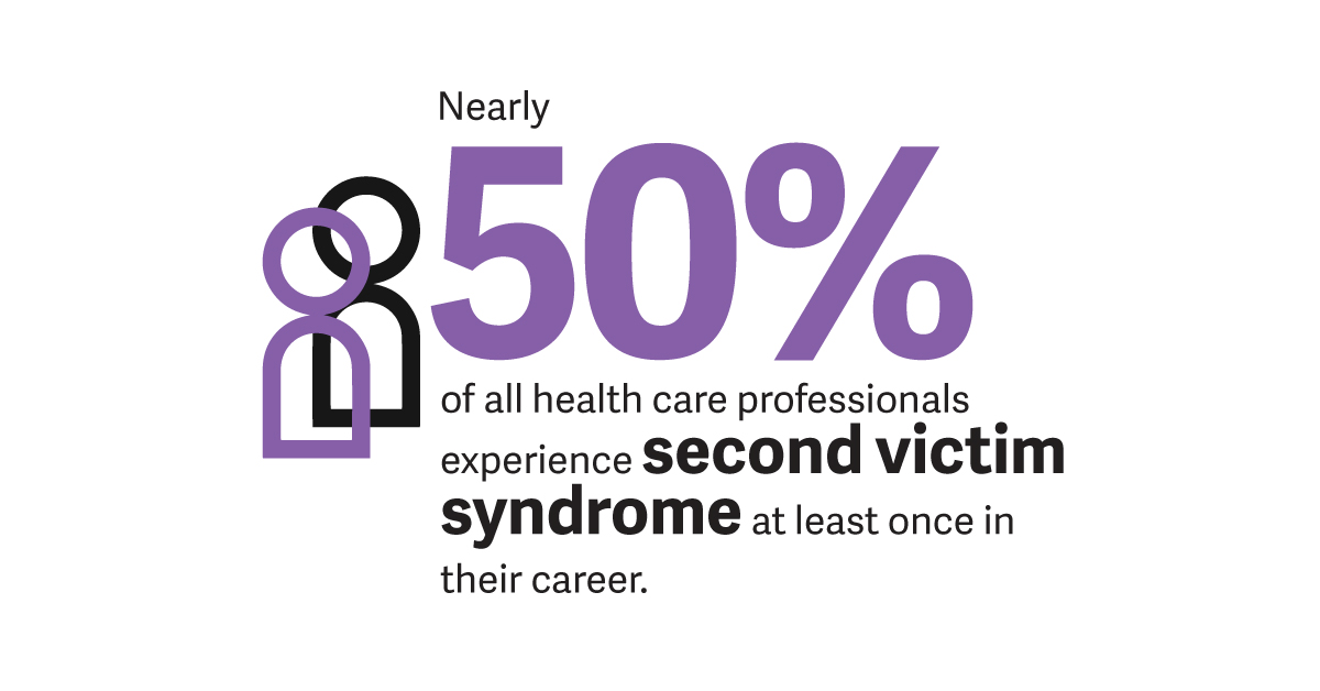 50% of healthcare professionals experience Second Victim Syndrome