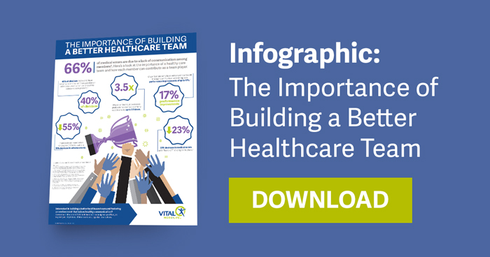 VWL-18-001_Infographic_HealthyCareTeams_CTA-FB