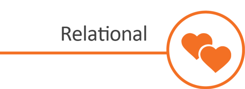 relational-well-being